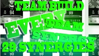 NHL 17 HUT Team Build: EVERY Team Synergy! 29 TOTAL Synergies!