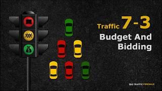 7 3   Facebook Ads Budget And Bidding