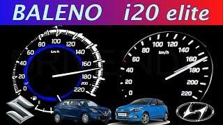 Maruti Suzuki Baleno vs Hyundai elite i20 top Speed test | 1.2 L Petrol Video