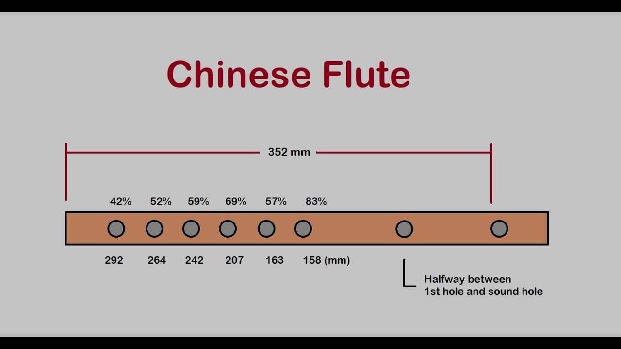 How to make a Chinese Flute - Step by Step