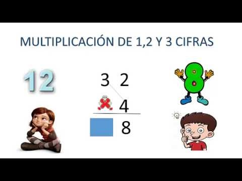 Multiplicacion 1 2 Y 3 Cifras Youtube