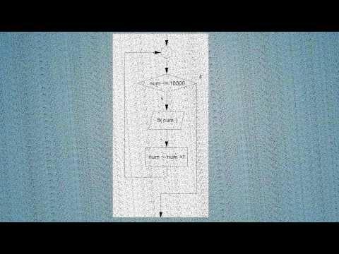 java---corso-base-(playlist-1)-ita-6-v:-cicli---il-ciclo-while-prima-parte