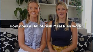 What is HelloFresh all about? | Ask the Experts