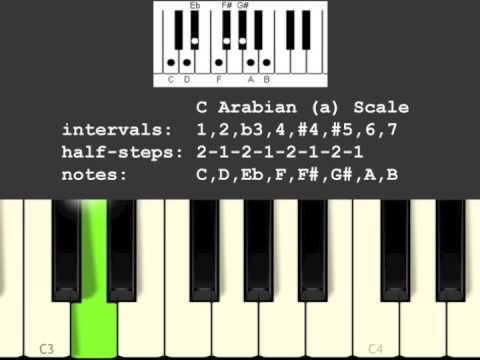 Music Scale Piano