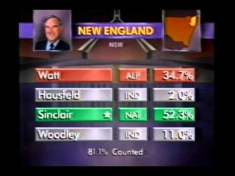 1993 Federal Election Count