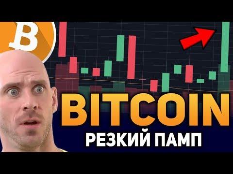 Биткоин Киты Имеют Шортистов! Резкий Памп Bitcoin Близок Июнь 2018 Прогноз