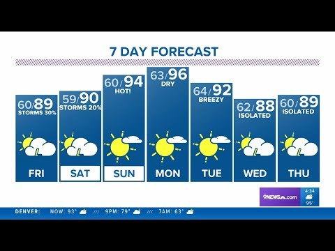 Repeat 9NEWS weather forecast for August 15, 2019 by 9NEWS