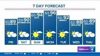 9NEWS weather forecast for August 15, 2019