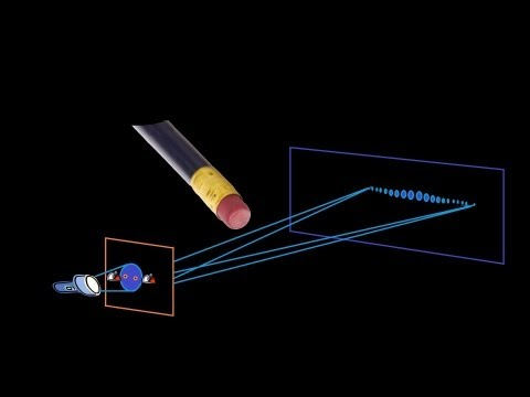 Awesome Homemade Quantum Eraser experiment