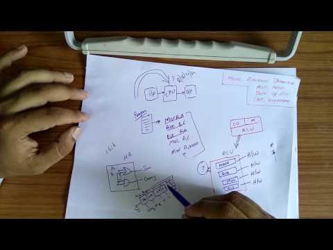 Simple CPU Design -Lecture1