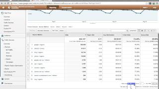 Google Analytics KPI's And Cool Stuff