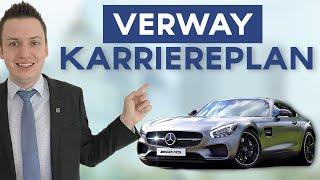 Verway AG Präsentation Karriereplan mit Simeon Wilhelm