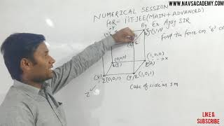   IIT JEE MAIN + ADVANCED   ELECTROSTATICS By Er.AJAY SIR   coulomb's law  