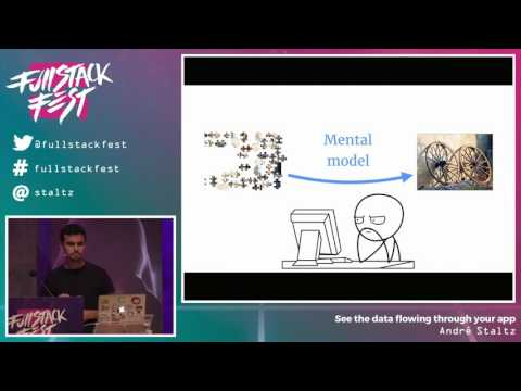 See the data flowing through your app (André Staltz) - Full Stack Fest 2016