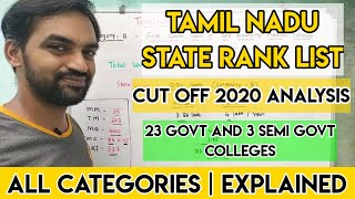 Tamil Nadu Medical Counselling | Cut off Analysis | Tentative cut off marks I All Categories