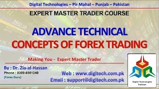 01. Overview Of Published Videos About Introduction To Forex Basic To Advance Concepts - Video 01-05