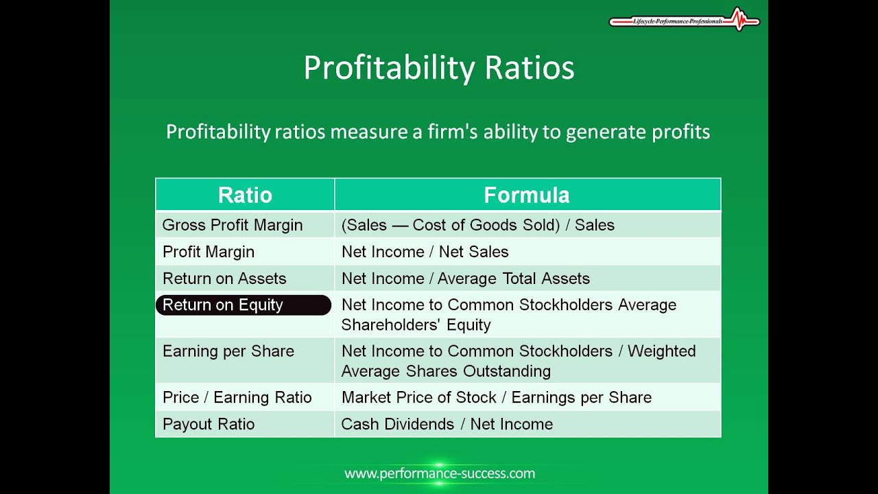 profitability ratio Gross profitability ratio is gross profit to total assets it provides valuable and predictive qualitative analysis when combined with valuation metrics.