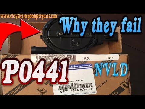 P0440 P0441 P0422 P0423 P0456 P0457 NVLD LDP ESIM How they fail