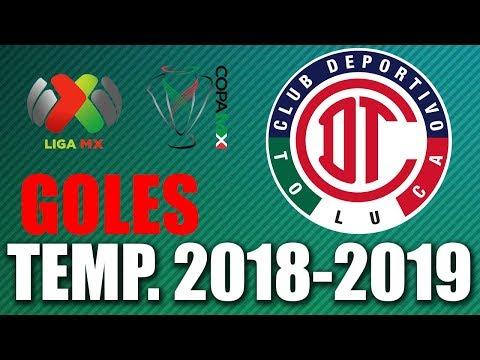 Todos los goles de Toluca ● Temporada 2018-2019