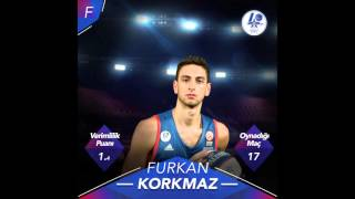 Furkan Korkmaz
