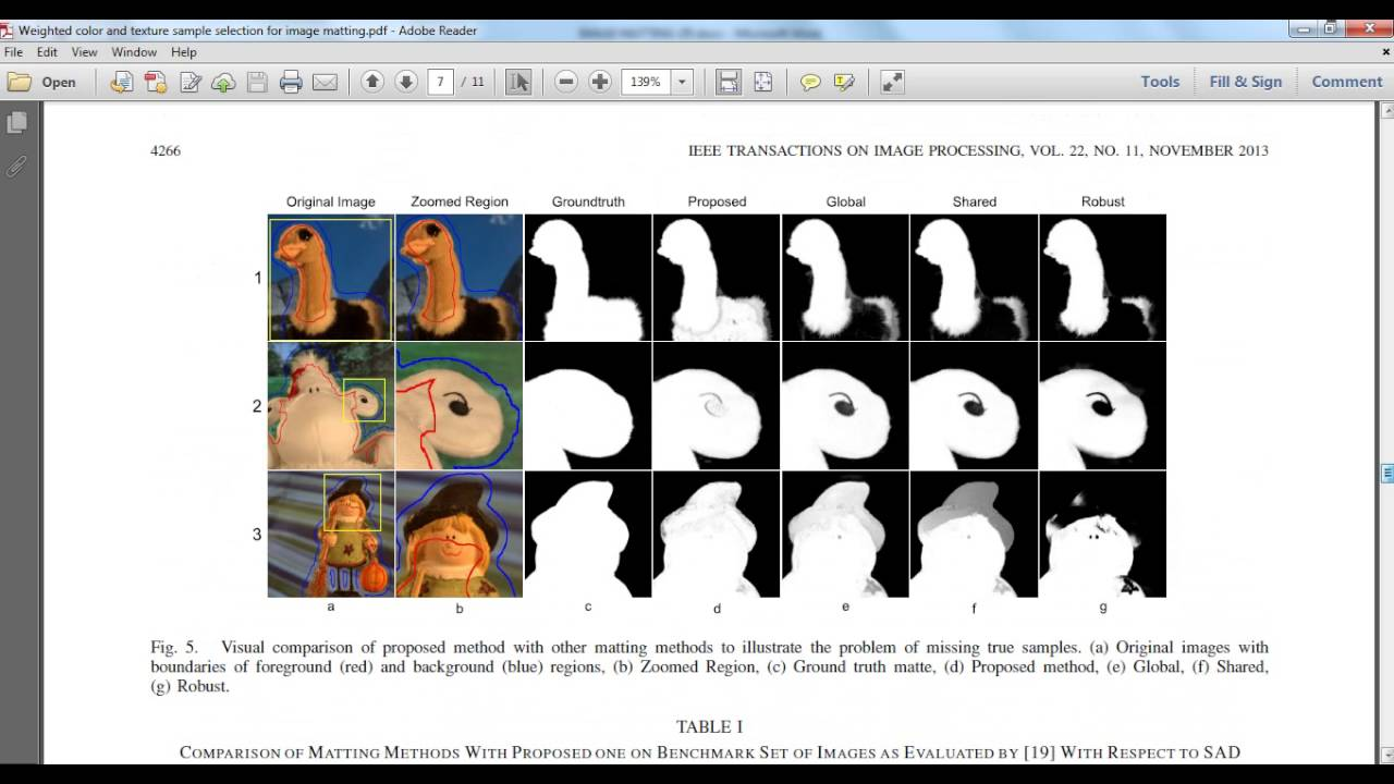 Image Matting using Matlab source code||Matlab phd projects at  bangalore,pune