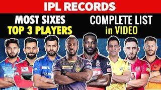 Most Sixes in IPL | Top 3 Players from each IPL Team | IPL 2020 | Chris Gayle | Rohit | Virat Kohli