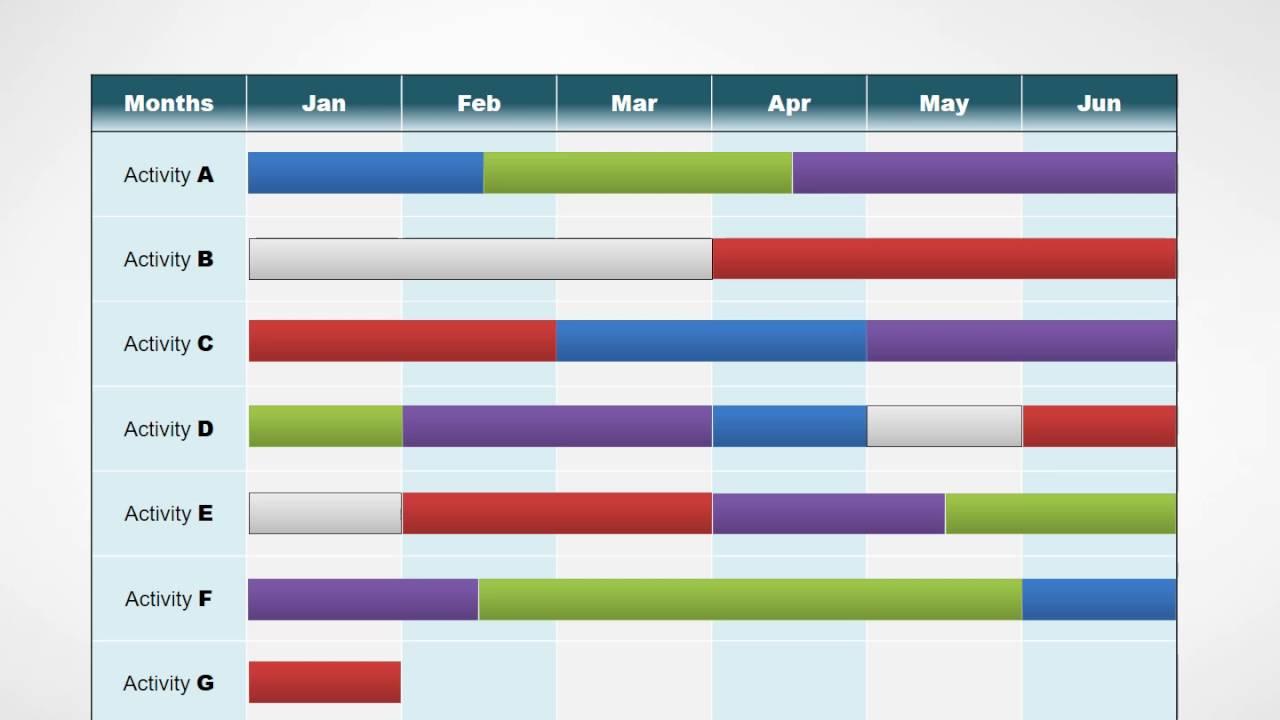 Gantt Chart Creating Gantt Charts Youtube