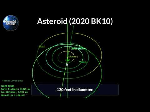 Asteroid (2020 BK10) Will Pass Close To Earth on February 10, 2020