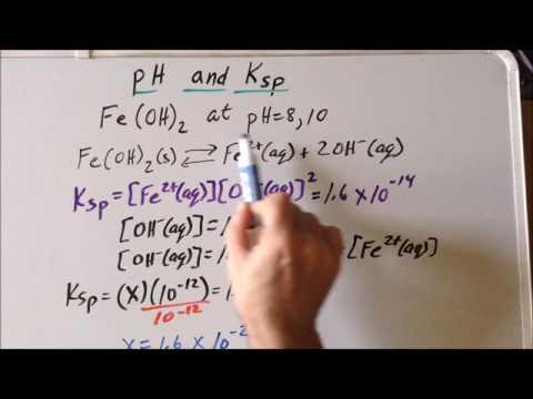 PH Dependence Of Kₛₚ Problem