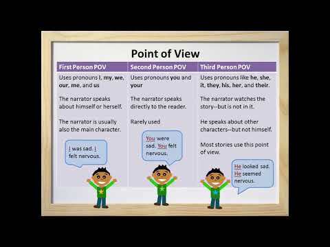 Point of View (Part I) - First, Second, and Third Person -- Video + Worksheet