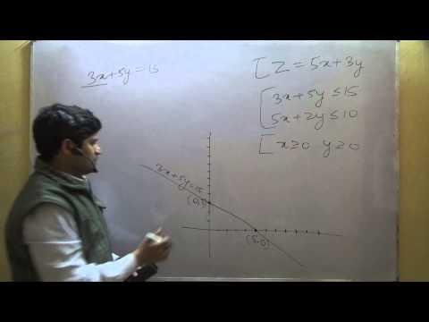 Class 12 Maths CBSE Linear Programming Introduction 02