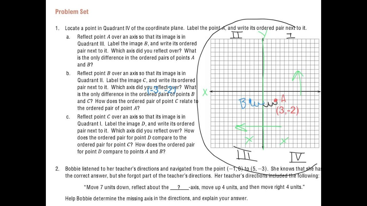 Symmetry in the Coordinate Plane (solutions, examples