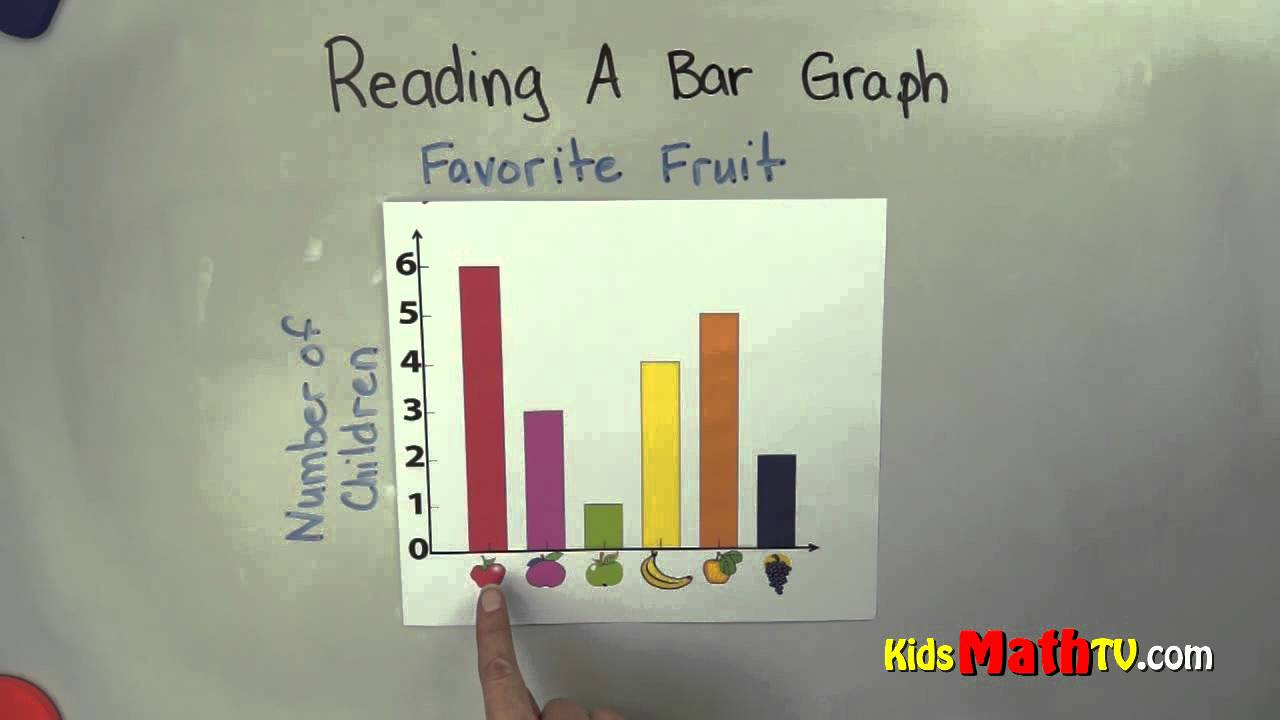 Learn Reading Bar Graphs  Math video tutorial for children