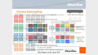 StreamNet VIEW PRO Certified Product Specialist Training - Color Space