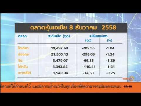 หุ้นไทยปิดร่วง26.59จุด - แรงขายกลุ่มแบงก์ต่อเนื่อง