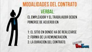 Codigo sustantivo del trabajo en colombia