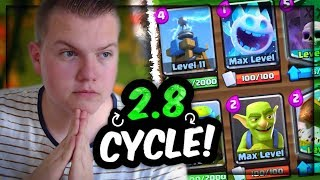 INSANE CYCLE! 12 Win Graveyard Tesla Deck! LIVE Gameplay Grand Challenge! - Clash Royale