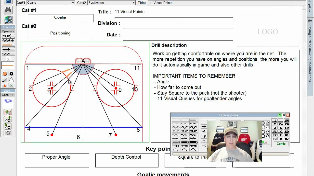11 Visual Targets For Hockey Goalies Weiss Tech Hockey Drills And