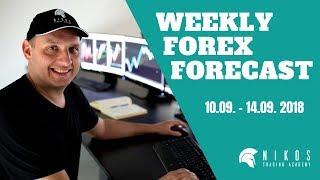 Weekly Forex Outlook September 10-14