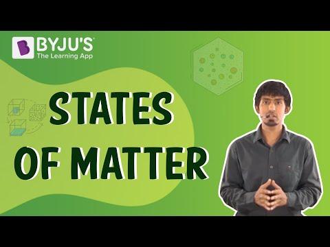 Matter Around Us 04 States Of Matter