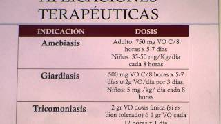 METRONIDAZOL, PARTE 1. USO SEGURO DE ANTIBIOTICOS