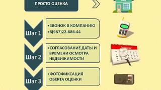 видео ОЦЕНКА ДЛЯ СБЕРБАНКА