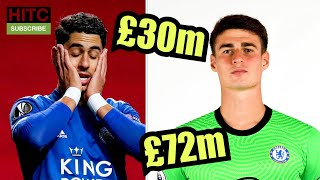 YOUR Club's MOST Expensive Player Who Doesn't Even Play