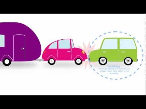 autoverzekering wat is er gedekt met de autoverzekering