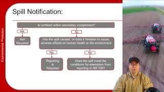 Pesticide Applicator Training Basics, part 3/5
