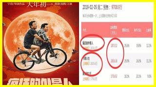 春節檔沈騰兩部影片預售票房破5千萬,被贊喜劇界的錦鯉