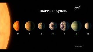 NASA   Sieben Erdähnliche Planeten Entdeckt