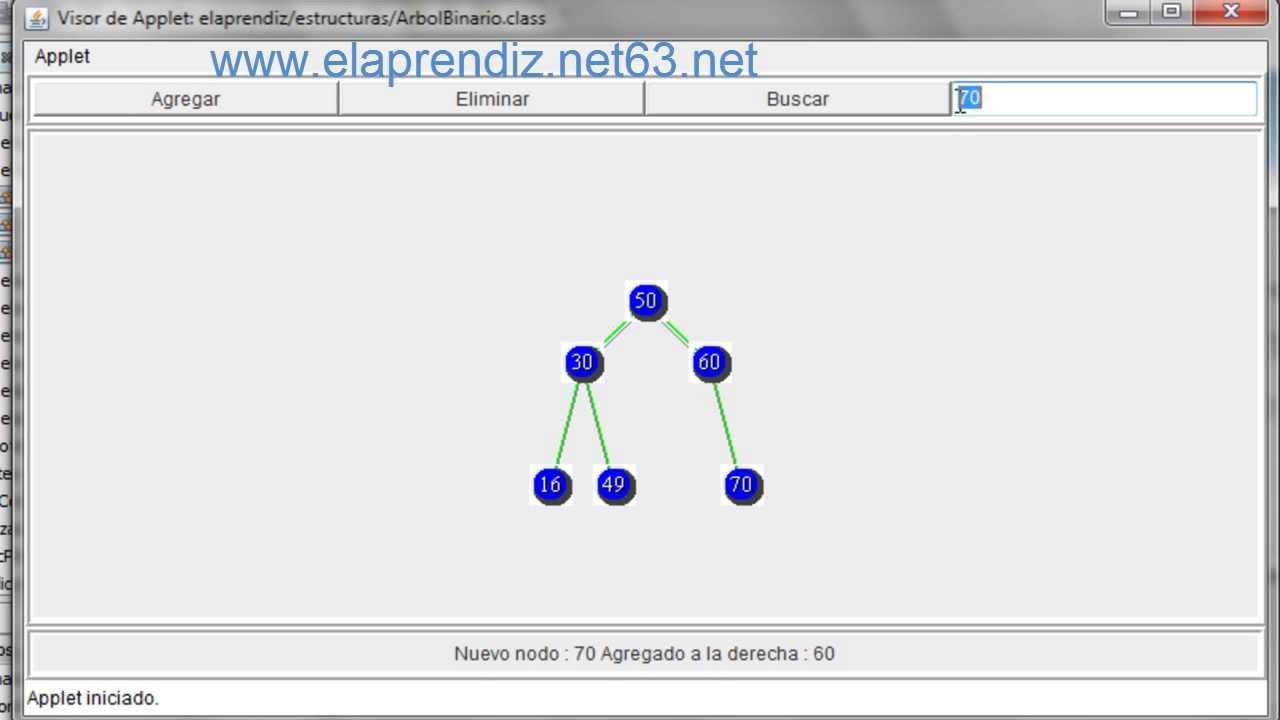 Arbol Binario en Java  estructura de datos elaprendiz
