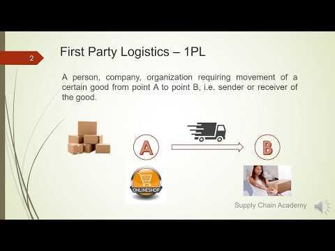 Logistics Service Levels 1PL - 5 PL (ENG)