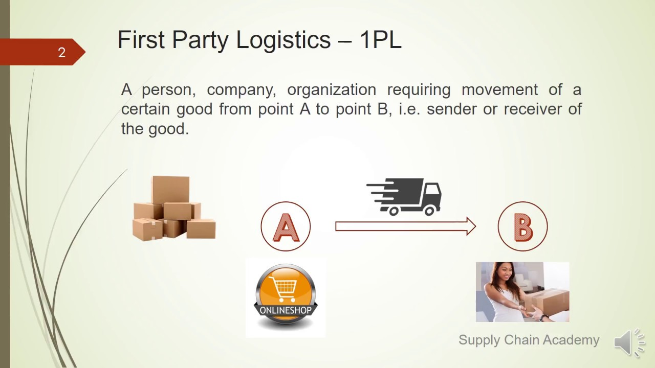 What is 3PL (third-party logistics)? - Definition from WhatIs com